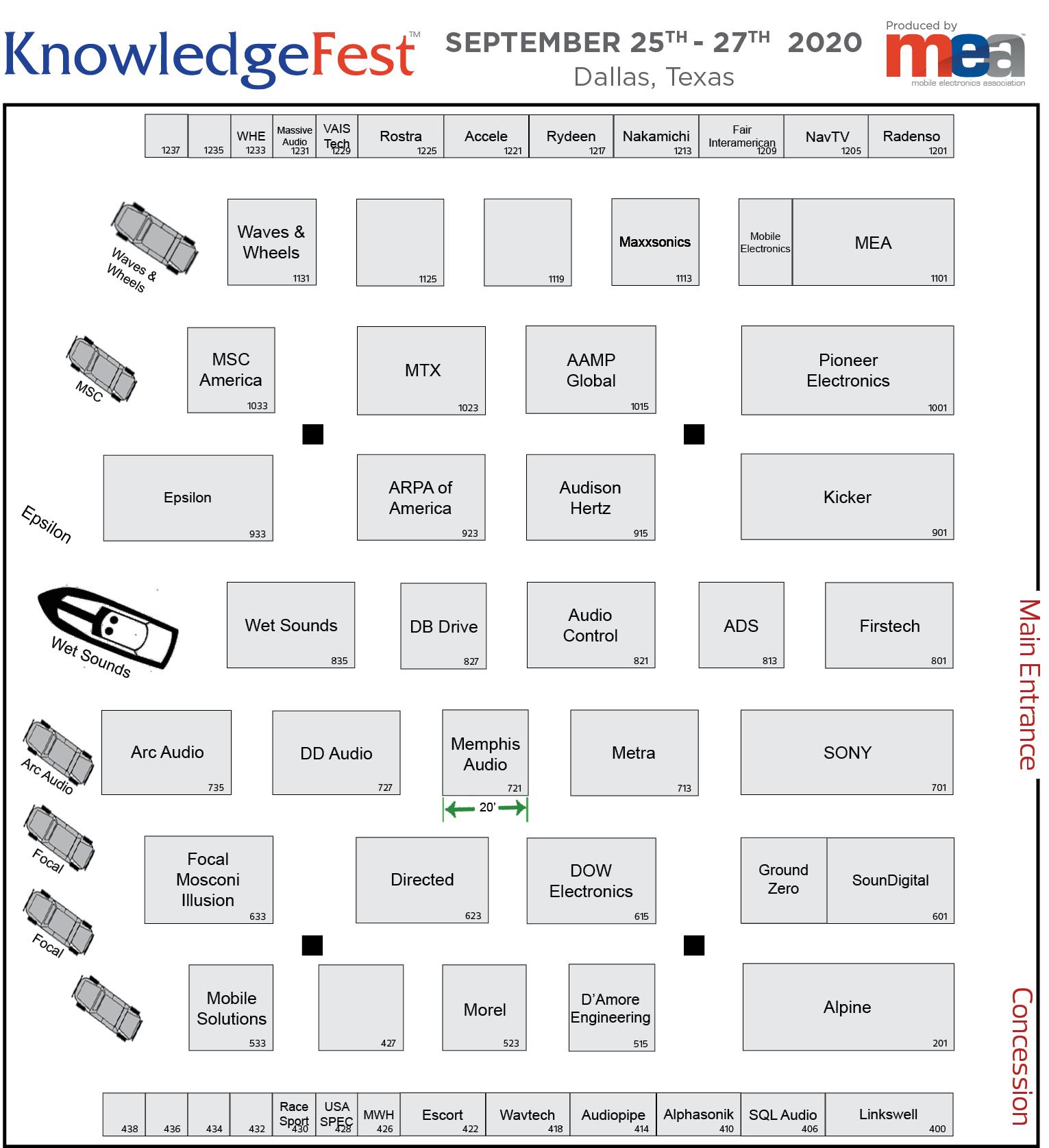 KnowledgeFest Dallas 2020 v21