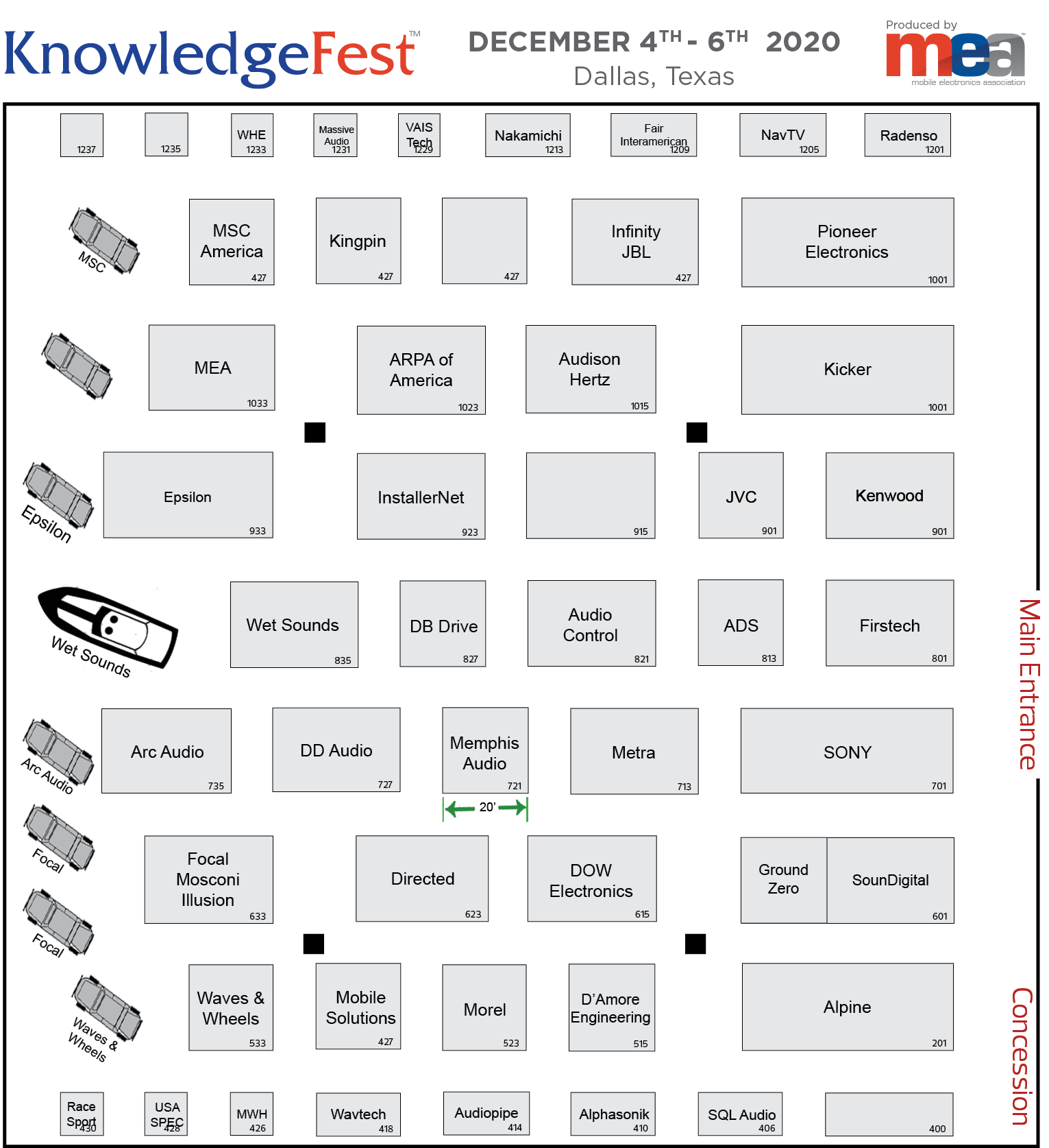 KnowledgeFest Dallas 2020 v22